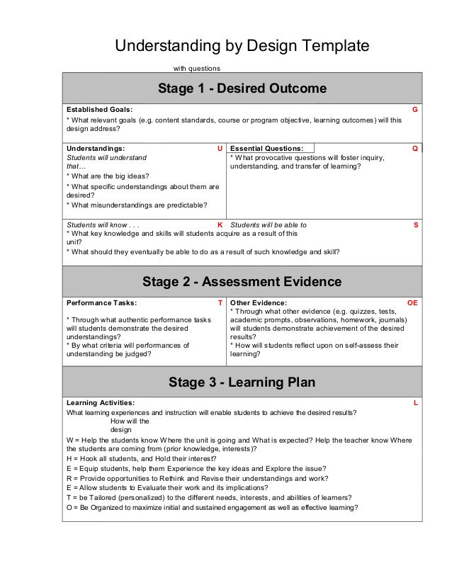 Ubd Understanding By Design Lesson Unit Planning Backward Design Education Chip